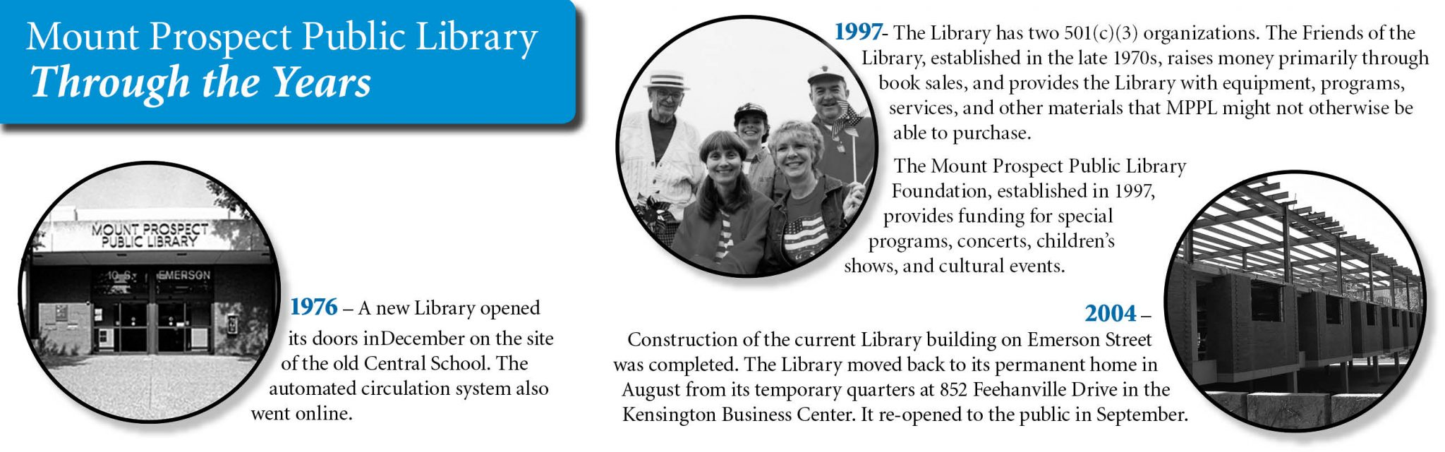 Mount Prospect Public Library through the years (1967, 1997, 2004)