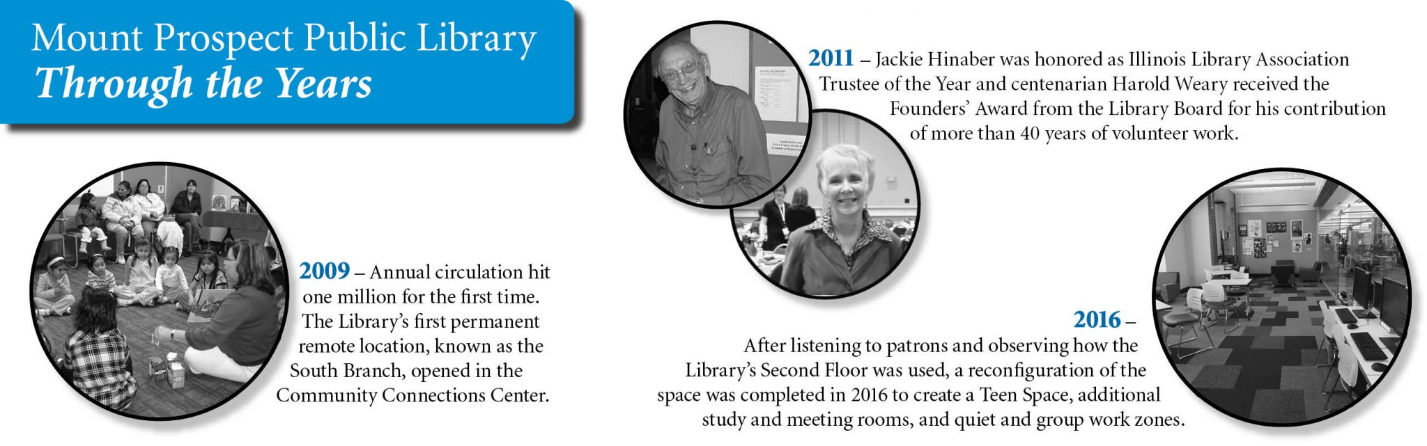 Mount Prospect Public Library through the years (2009, 2011, 2016)