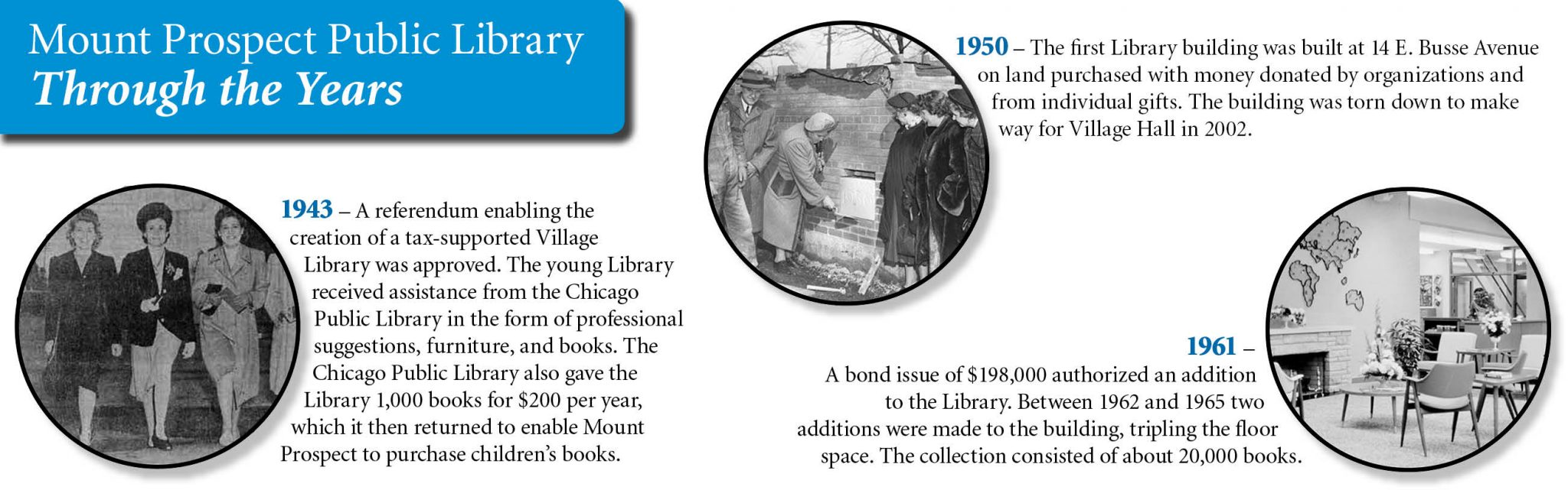 Mount Prospect Public Library through the years (1943, 1950, 1961)
