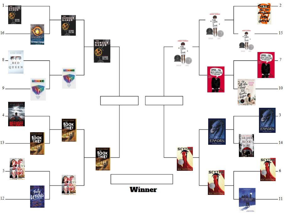 YA March Book Madness Final Four