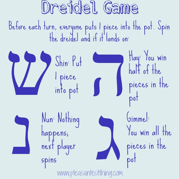 Dreidel game: Before each turn everyone puts 1 piece into the pot. Spin the dreidel and if it lands on: Shin- put 1 piece into pot; hay- you win half of the pieces in the pot; nun- nothing happens, next player spins; gimmel- you win all the pieces in the pot.